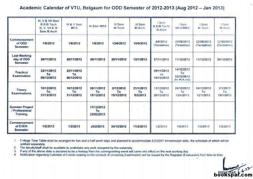 Vtu academic calender for 2012 2013 schedule for for 5th sem time table 2014
