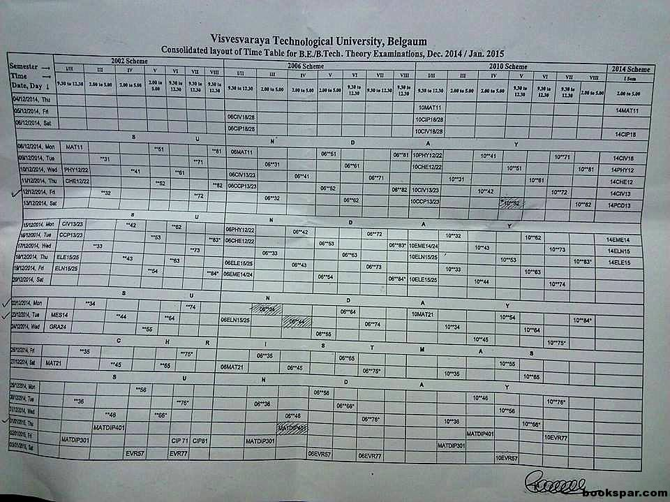 Vtu time table for dec 2014 jan 2015 1st 2nd 3rd for Rdvv 5th sem time table