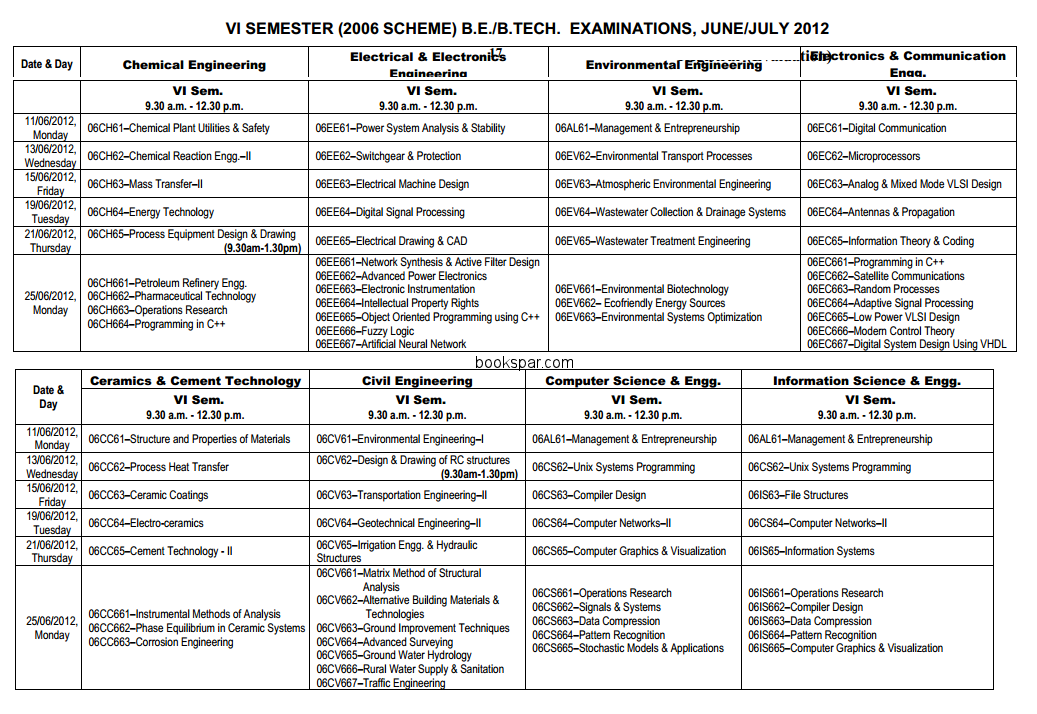 vtu 6th semester june july 2012 examinations timetable for