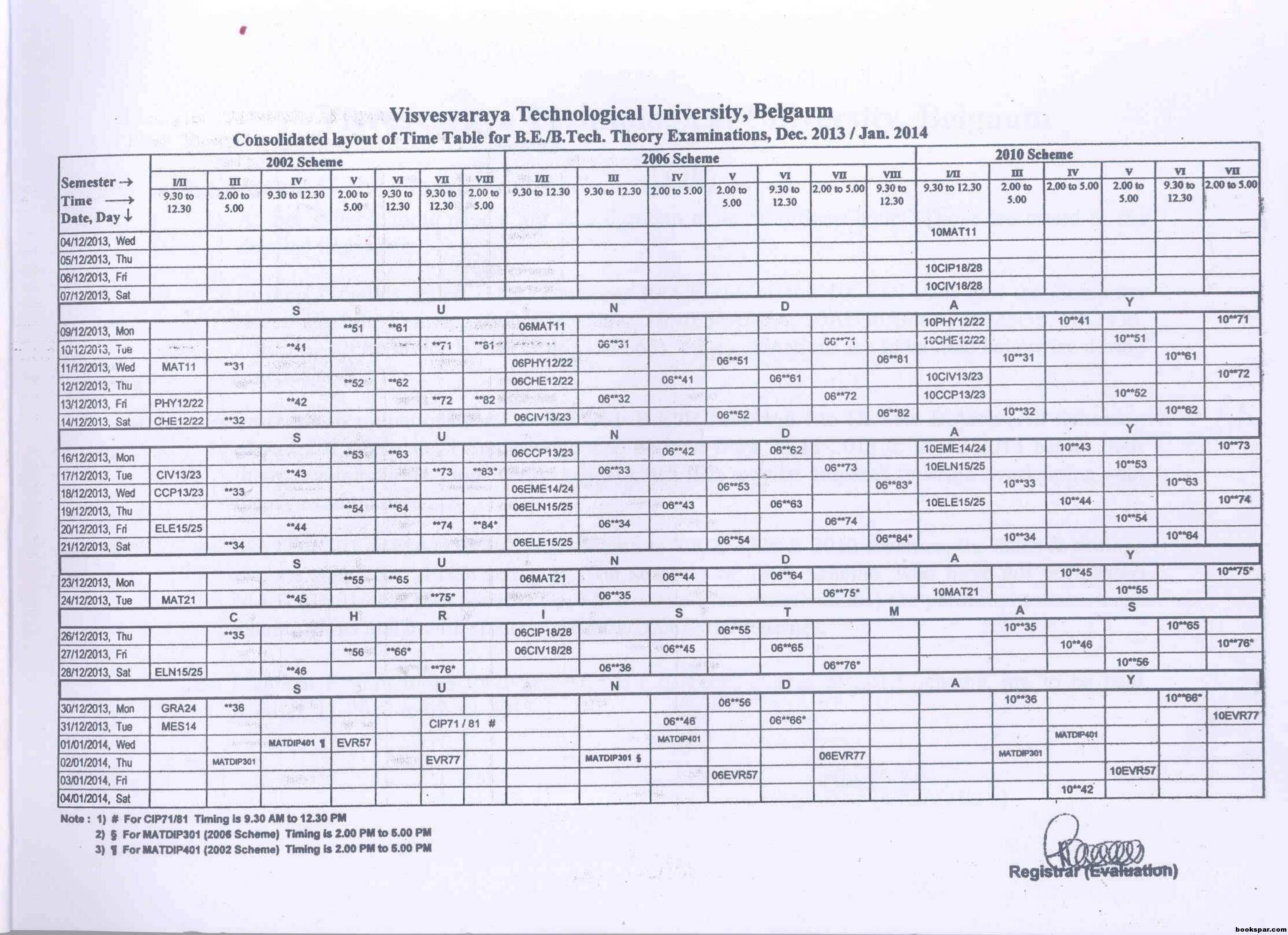 Vtu consolidated timetable for all semesters december 2013 for Bu time table 5th sem