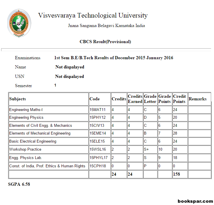 vtu-results-page-credit-system